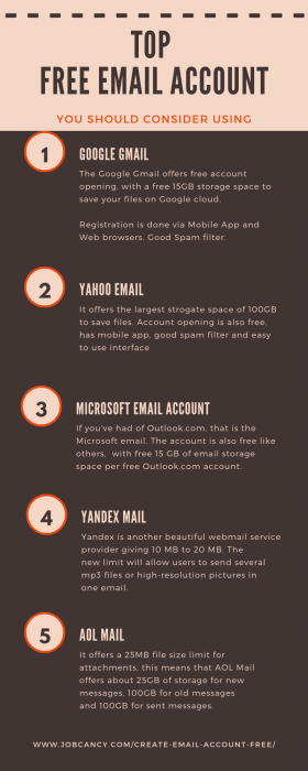 Free Email account Infographics